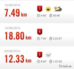 Proses latihan puncak persiapan Half Marathon. Dua minggu sebelum MBM 2016.